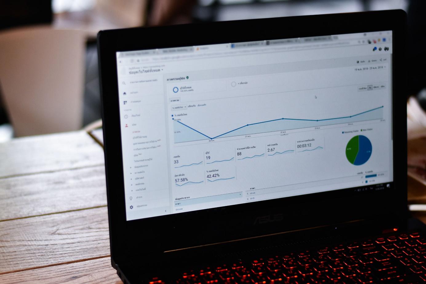Quels outils webs analytics privilégier ?